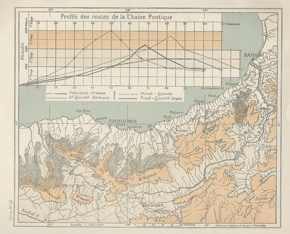 1924 trabzon routes-pontique